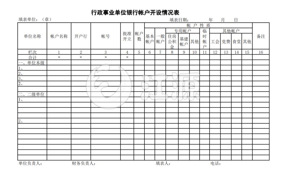 行政事业单位银行帐户开设情况表