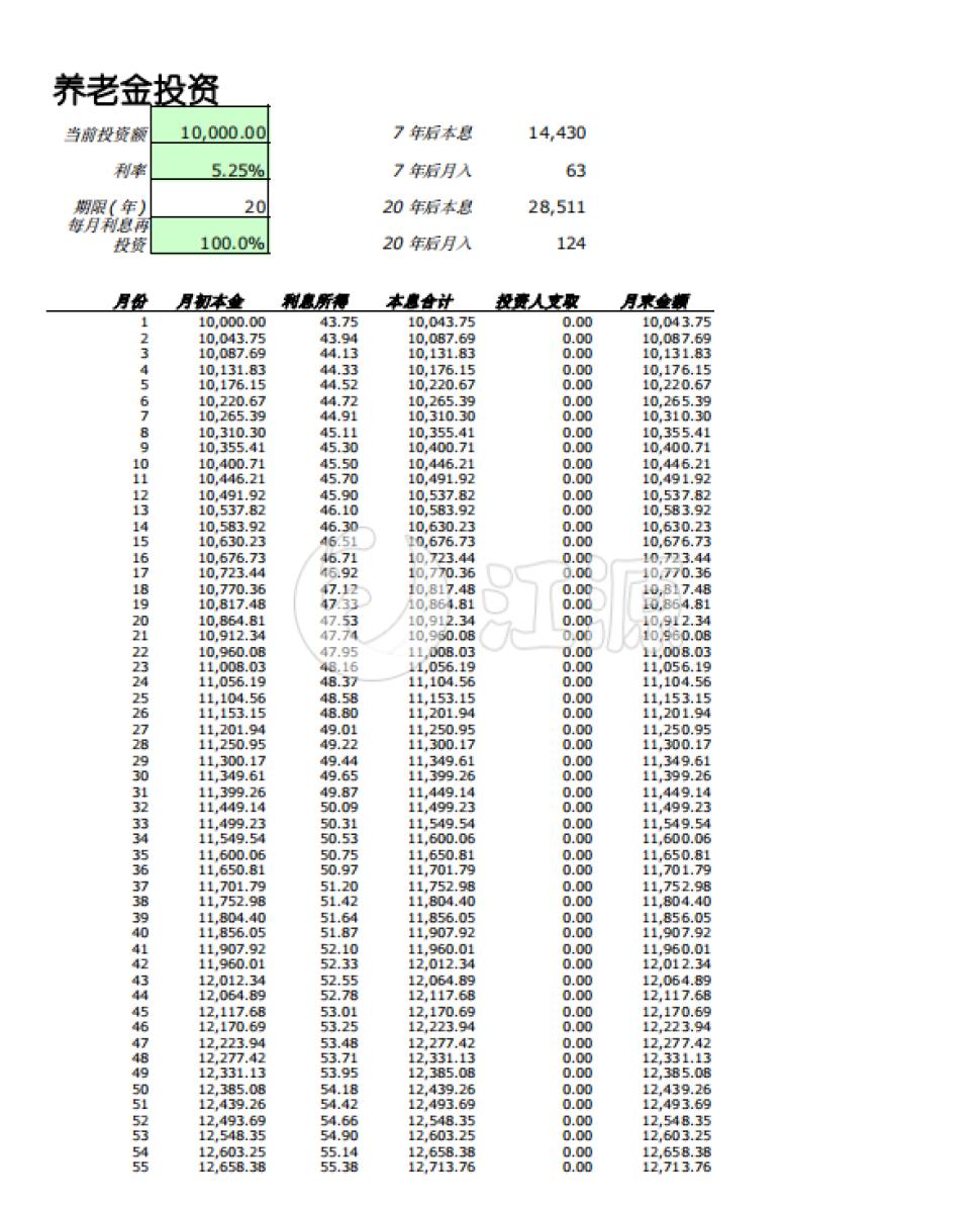 养老金投资计算器模板