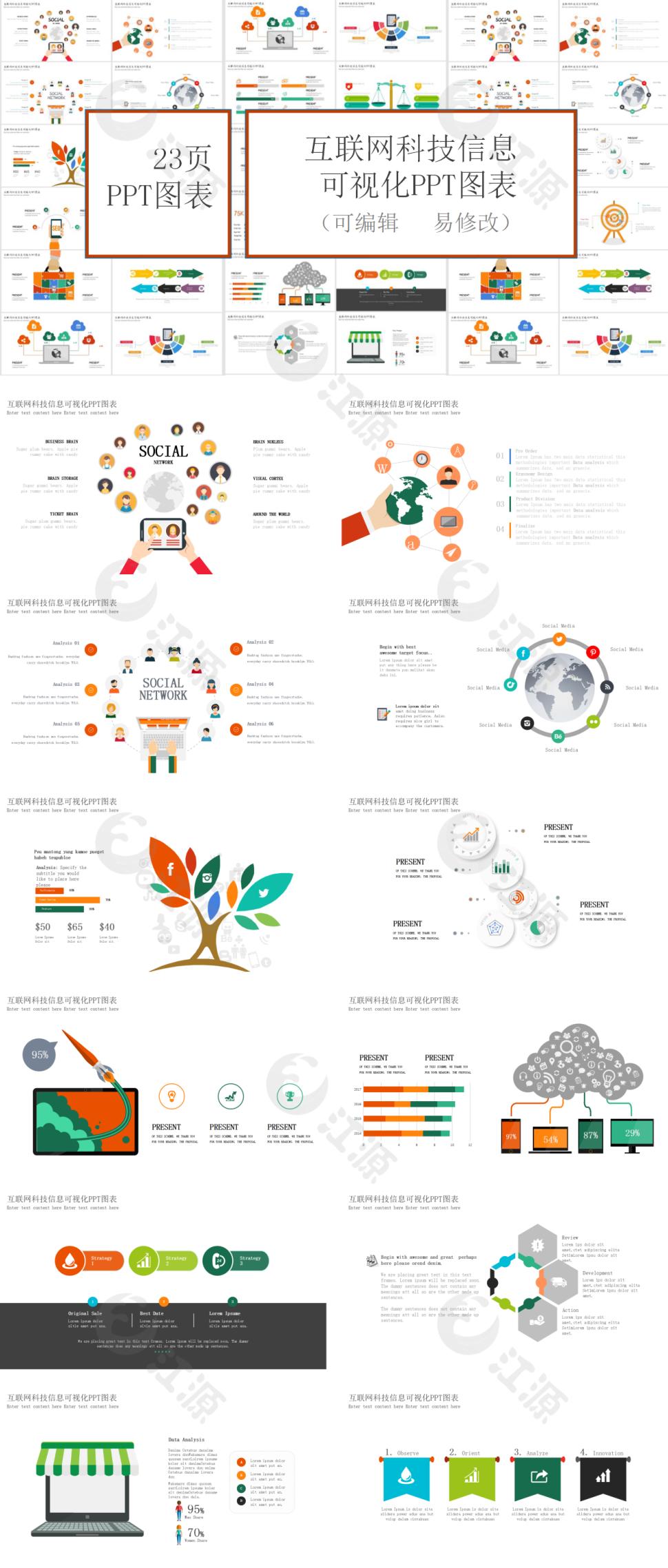 互联网科技信息可视化PPT图表